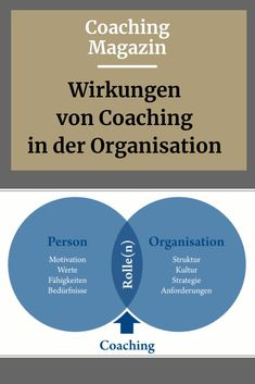 Wirkungen von Coaching in der Organisation What potential does coaching have? In the Coaching Magazine, you will learn more about the direct and indirect effects of coaching in the organization. Systemisches Coaching, Coaching Personal, Online Coaching, Teamwork Quotes, Leader Quotes, Leadership Quotes, Emotional Intelligence Leadership, Leadership Development, Development Quotes