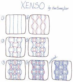 Xenso by Sue Clark CZT