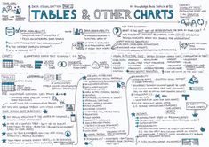 Tables & Other Charts — Data Visualization Part 2 – UX Knowledge Base Sk. - Tables & Other Charts — Data Visualization Part 2 – UX Knowledge Base Sk… Tables & Othe - Product Development Process, Web Development, Web Design Trends, App Design, Report Design, Infographic Tools, Infographics, Data Visualization Examples, Graphic Design Resume