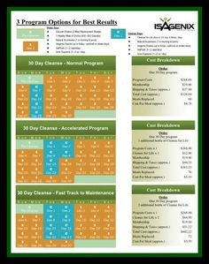 Isagenix Cost Breakdown- i can help you start your program! Order direct at http://alinn29.isagenix.com or contact me at alinn29.isagenix@gmail.com