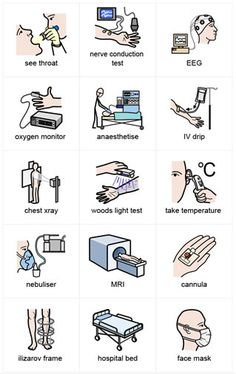 Widgit health symbols - Widgit Health- communication support. Widgit Symbols are images used to support text, making the meaning easier to understand. They provide a visual representation of a concept.