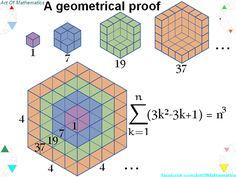 Gre Math, Maths, Geometry Problems, Mathematics Geometry, Math Tutorials, Math Magic, Basic Math, Math Numbers, Math Class