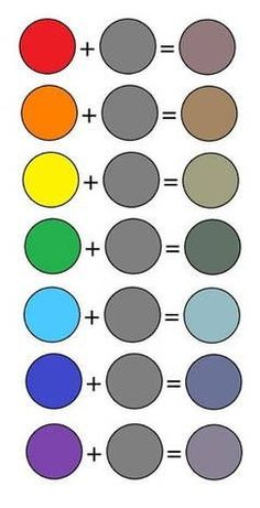Simple and complex gray color in painting and life Mixing Paint Colors, Color Mixing Chart, Color Combos, Color Schemes, Color Charts, Painting Lessons, Painting Tips, Art Lessons, Painting & Drawing