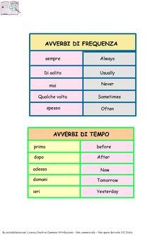 English Time, English Fun, English Study, English Class, English Lessons, English Grammar, Teaching English, Learn English, English Language