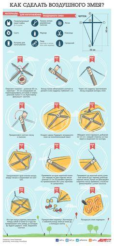 Самый простой способ сделать воздушного змея своими руками. Инфографика | Инфографика | Аргументы и Факты
