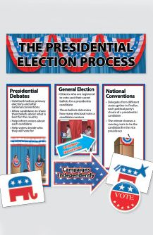 Prepare students for the 2016 Presidential Election with the Presidential Election Process Mini Bulletin Board, Vote Button Cut-Outs, and various resource books! 6th Grade Social Studies, Social Studies Classroom, Social Studies Resources, Teaching Social Studies, Teaching History, History Class, Presidential Election Process, President Election, Gifted Education