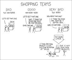 Pretty sure that this is why @Jeanne NaCl get annoyed when she has to go shopping with us.