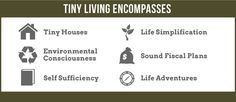 tiny living encompasses: tiny houses, life simplification, environmental consciousness, self sufficiency, sound fiscal plans and life adventures