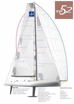 TP52 sails plan