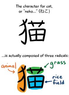 Learn Kanji by radicals instead of by strokes Kanji is made up of parts called radicals. If you learn by strokes you will sometimes have over 15 strokes....