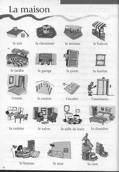 Je m'amuse en français: Vocabulaire: La maison - la casa