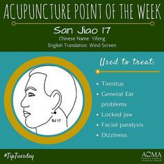 #TipTuesday: #Acupuncture Point of the Week, San Jiao 17! #integrativelife #sanjiaochannel