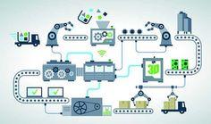 MES Konzepte für Industrie 4.0
