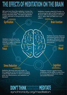 Meditation Mantra, Meditation Benefits, Daily Meditation, Healing Meditation, Meditation Practices, Meditation Music, Meditation Space, Mindfulness Benefits, Meditation Exercises
