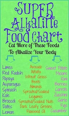 Super Alkaline Food Chart~ Eat More of These Foods to Alkalize Your Body. Get Healthy, Healthy Tips, Healthy Choices, Healthy Foods, Acid And Alkaline, Alkaline Foods, Alkaline Water Benefits, Diabetes, Health And Nutrition