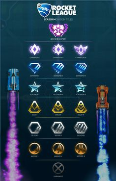 This will be the new ranking system of rocket league!