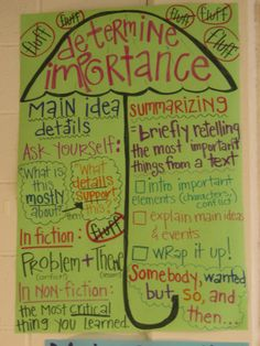 Determining Importance (Main Idea + Summarizing) Fabulous anchor chart with umbrella visual to support readers with learning differences