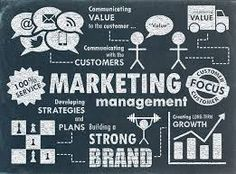 is a brand promotion, digital marketing company which provide services like BTL, grassroot level marketing, Social media promotion and events. Marketing Goals, Small Business Marketing, Content Marketing, Internet Marketing, Online Marketing, Digital Marketing, Business Cards, Marketing Companies, Marketing Strategies