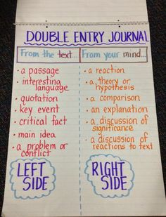 elie wiesels night journal entry essay Night by elie wiesel double entry journal this is a 3 week unit on elie wiesels night with detailed lesson plans this essay night - elie.