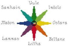 The Wheel of the Year 2 Counted Cross stitch Pattern