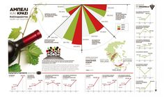 Grapes and wine | Greek Infographics