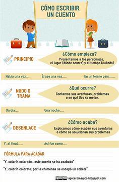 LAPICERO MÁGICO: Cómo escribir un cuento: infografía