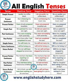 Diy Discover All English Tenses - English Study Here English Grammar Tenses Teaching English Grammar English Writing Skills English Grammar Worksheets English Vocabulary Words English Verbs English Phrases English Language Learning All Tenses In English English Grammar Tenses, Teaching English Grammar, English Grammar Worksheets, English Verbs, English Writing Skills, English Vocabulary Words, English Language Learning, English Phrases, Learn English Words