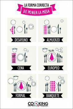 #Infografía La forma correcta de poner la mesa #Gastronomía