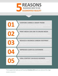 5 Reasons Augmented Reality is a strong lever for business