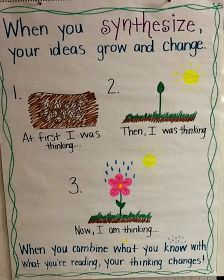 Mrs. Kelly's Klass: Synthesizing with Flowers!