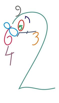 ¡La de cosas que se pueden hacer con números! | Matemolivares