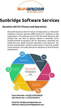 The Microsoft Dynamics AX 365 is a complete ERP system, with an integrated CRM system. Sunbridge is one of the most reliable Microsoft dynamics AX 365 partners in Ohios. We have helped several organizations to implement a system that manages all their processes including finance, warehousing, trade & logistics, accounting, production, master planning, HR and CRM at one place. MS Dynamics AX 365 is a cloud-based application which is easy to implement and use as well. Lack Of Communication, Crm System, Microsoft Dynamics, Resource Management, Cloud Based, Branches, Ohio, Improve Yourself, Finance