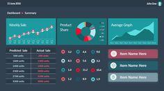 PPT Dashboard Data Driven Charts