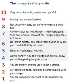 You should eat when you feel yourself between 3 & 4  Don't let yourself reach 1 & 2 because this triggers a binge
