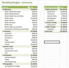 Wedding Planning Downloads Wedding Day Timeline Wedding Day