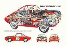 Sketchbook historic cars Pictures: Lancia FULVIA - La regina ai raggi X