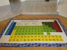Periodic table of elements quilt periodic table spoonflower and what do you give your husband who is a geek on his 40th birthday especially if chemistry was his first love well i made a periodical table quilt with his urtaz Gallery