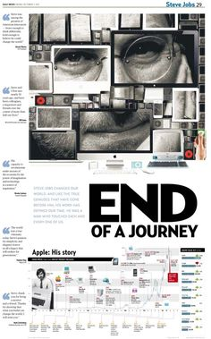 Steve Jobs: end of journey #infographic