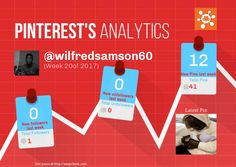 This Pinterest weekly report for wilfredsamson60 was generated by #Snapchum. Snapchum helps you find recent Pinterest followers, unfollowers and schedule Pins. Find out who doesnot follow you back and unfollow them.