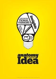 Clase de Anatomia Creativa