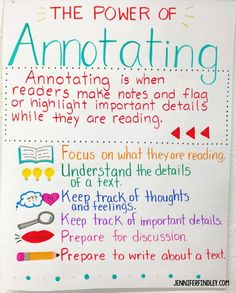 Tips for Close Reading Anchor chart for teaching students to annotate texts during close reading.Anchor chart for teaching students to annotate texts during close reading. 8th Grade Ela, 6th Grade Reading, Middle School Reading, Teaching 6th Grade, Middle School Literacy, Third Grade, Ela Anchor Charts, Reading Anchor Charts, Summary Anchor Chart