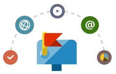 Social Media Company in Delhi Ncr - Sterco Digitex