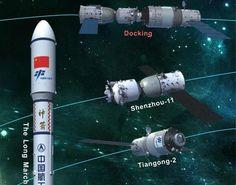 中国「第2の宇宙ステーション」、打ち上げに成功|WIRED.jp