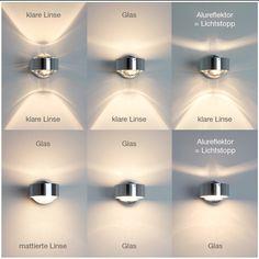 Top light puk glas lens