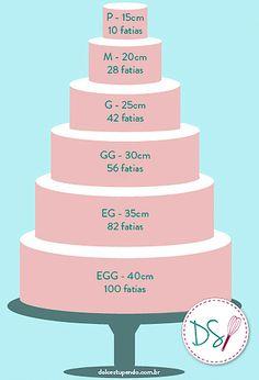Por que comprar o bolo por tamanho e não por peso? Aqui você irá entender as vantagens de comprar o bolo por tamanho.