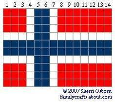 Beaded Safety Pin Pattern - Flag of Norway Design Cork Crafts, Bead Crafts, Safety Pin Crafts, Safety Pins, Cross Stitch Patterns, Quilt Patterns, American Flag Crafts, Norway Design, Norwegian Flag