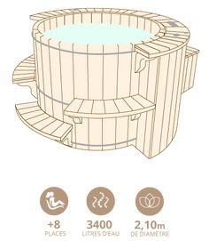 Cuve de spa en bois pour + 8 personnes - 213cm