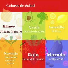 Color saludable
