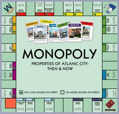 Monopoly: Then & Now. NEAT!