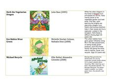EARTH DAY BOOKS -  Emma's Place Dragon Princess, Preschool Books, Day Book, Earth Day, Good Books, How To Plan, Board, Great Books, Planks